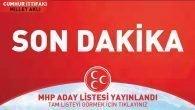 MHP 27. Dönem Milletvekili Aday Listesi Açıklandı